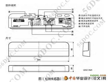 三翼自动旋转门的系统设计(三菱plc)