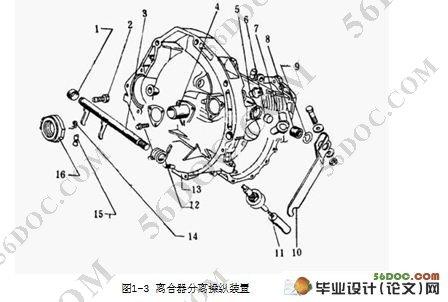 上海大众汽车常见故障诊断与排除(论文)
