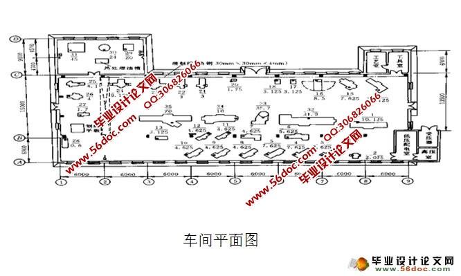 某机修厂机械加工车间低压配电系统及车间变电所设计
