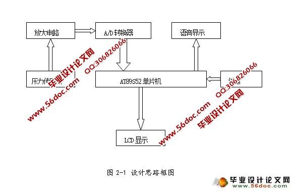 电路 电路图 电子 原理图 585_378