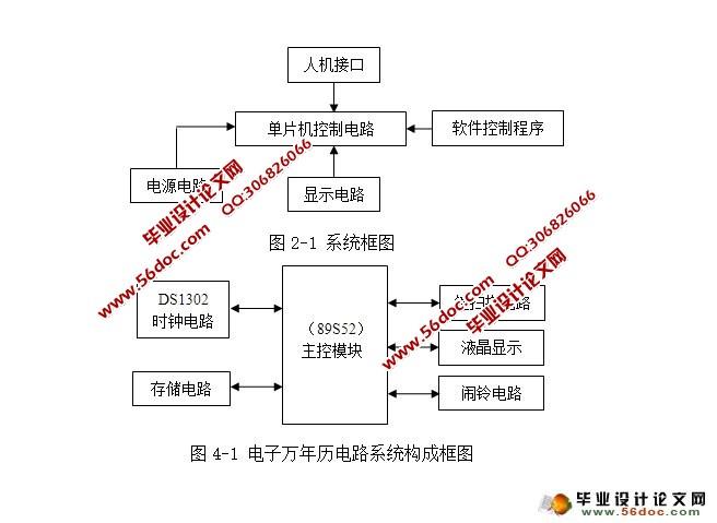 基于单片机电子万年历设计(附程序,电路原理图)