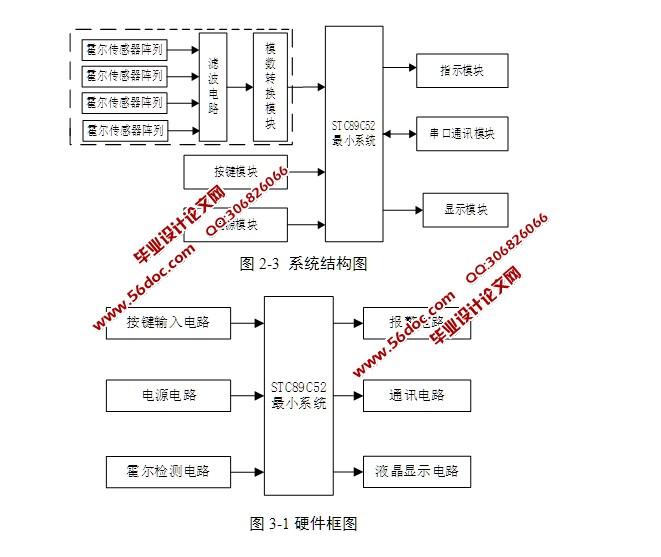 移动式管外漏磁检测信号采集处理系统(电路,pcb,proteus仿真程序)